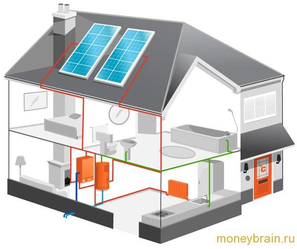 Как экономить тепло в квартире
