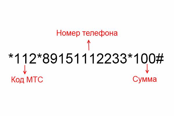 Перевод-денег-с-МТС-на-МТС-команда