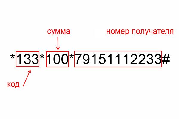 Перевод-с-Мегафона-на-МТС-команда