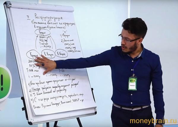 Перекредитование кредита с рабочими просрочками