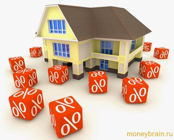 Формула расчета сложных процентов по кредиту