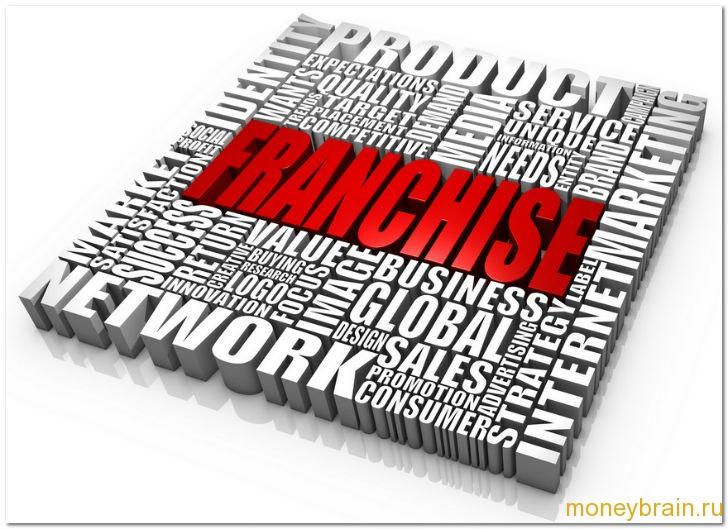 Франчайзинг бизнеса