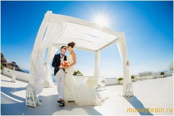 виды займов на свадьбу