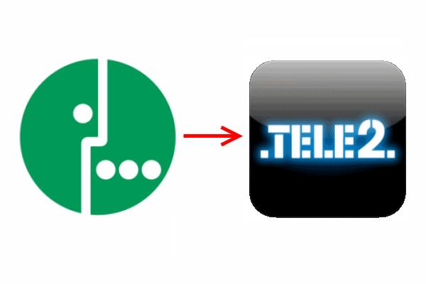 перевод средств с мегафона на теле2