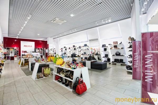 популярные франшизы обуви