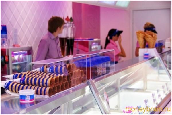 франшиза мороженного