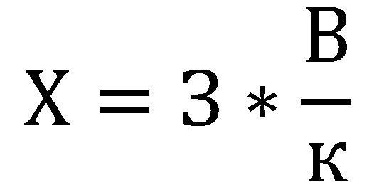калькулятор микрозаймов
