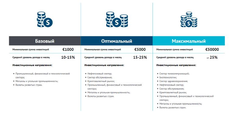 Инвестиции с GenesysPrivate.Fund