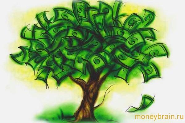 Активный доход