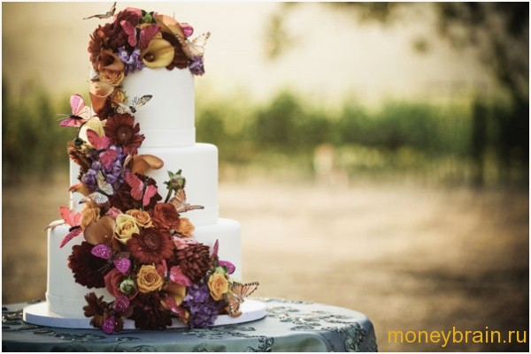 Где можно взять ссуду на свадьбу