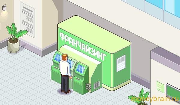 франшиза Сбербанка - отзывы
