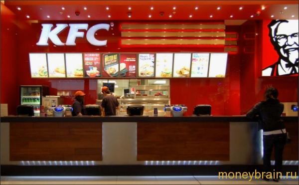 франшиза KFC цена