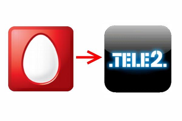Как перевести деньги с МТС на Теле2? Комиссия, команды для ussd запроса.
