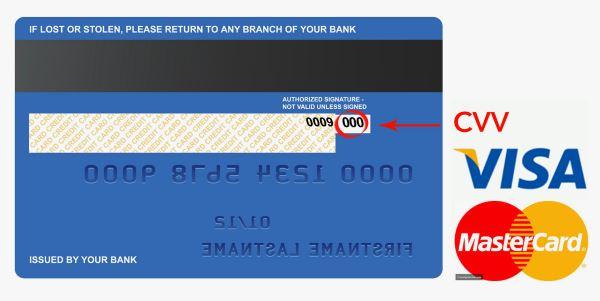 Что такое cvv2 и cvc2 на банковской карте?