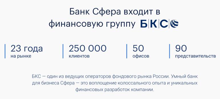 Расчетный счет для ООО в «Сфера» банке