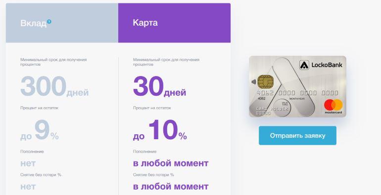 Онлайн заявка на дебетовую карту Локо банка