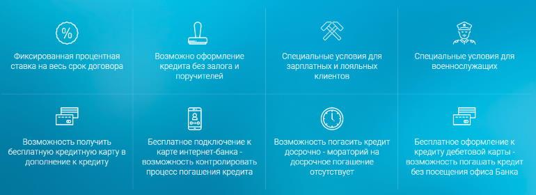 Онлайн заявка на кредит в банке Зенит наличными